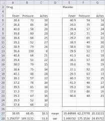 hotelling u0027s t square independent samples real statistics using excel