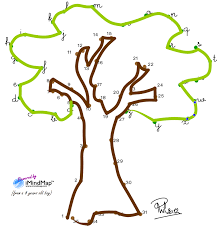 philippe packu dot to dot with imindmap png