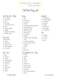 diet planner template free downloads paleo on a budget pantrylistimage