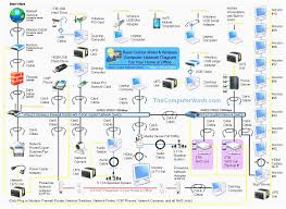 usb ethernet connector wiring diagram 335i fuse box mesmerizing