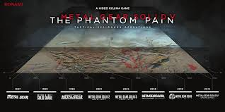 mgs5 africa map metal gear solid 5 the phantom map analysis reveals