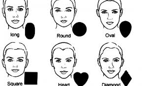 head shapes and hairstyles the perfect hairstyles for different face shapes salon price lady