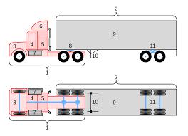 similiar commercial trailer wiring diagram keywords readingrat net