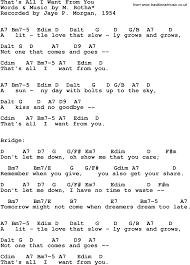 lyrics with guitar chords for that s all i want from you p