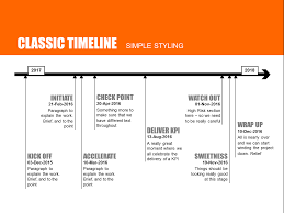 Free Powerpoint Timeline Template Powerpoint Project Timeline Planning Template