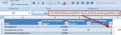 pivot tables and vlookups in excel how to make a pivot table in excel includes pivot chart