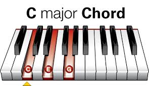 keyboard chords tutorial for beginners 24 easy piano chords in 30 minutes with leon olguin music space 14