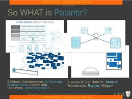 how peter thiel u0027s palantir helped the nsa spy on the whole world