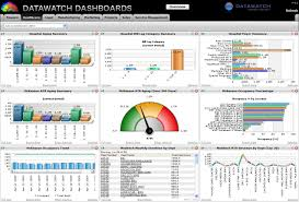 project dashboard template powerpoint free cpanj info