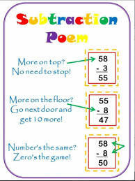the 2 digit subtraction song and dance the art of math