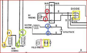 generator runs but won u0027t rev up shaking doityourself com