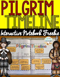 here is a free timeline for teaching about the history of the