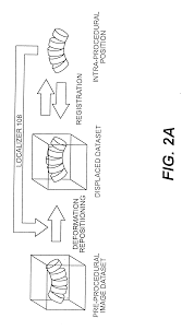 patent us6236875 surgical navigation systems including reference