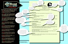 examples of good resume good and bad resume examples free resume example and writing what a bad resume says when it speaks the visual communication guy designing