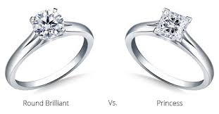 Princess Wedding Rings by Princess Cut Engagement Rings Info On Diamonds Quality Value