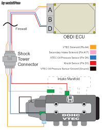 obd2 to obd1 distributor wiring diagram obd1 plug diagram wiring