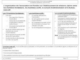 association bureau conseil d administration association du port et du port de carême ppt télécharger