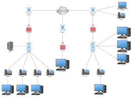 logical layout of network network diagram software free download or network diagram online