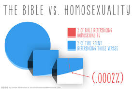 15 fantastic resources for talking about homosexuality i e
