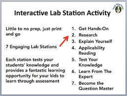 eclipse solar and lunar 7 engaging lab station activities tpt