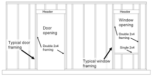 Standard Interior Wall Thickness Hurricane Retrofit Guide Do It Yourself Shutters