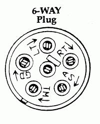 trailer wiring diagram uk wiring wiring diagram instructions