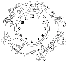 zoroastrian persian astrology u0026 cosmology zodiac