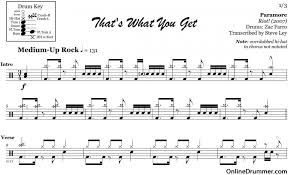 Hit The Floor Linkin Park Tab - that u0027s what you get paramore u2013 drum sheet music onlinedrummer com