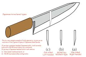 types of japanese kitchen knives japanese kitchen knives australia zhis me