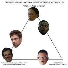 Alignment Chart Meme - real shit the mcdonald s alignment chart was too good a meme