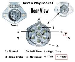 wiring diagram 7 way semi trailer wiring diagram tractor trailer