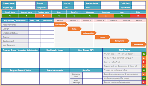 project status report template in excel project status report ppt fourthwall co
