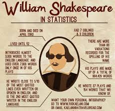Shakespeare Meme - shakespeare meme google search 9th grade english pinterest