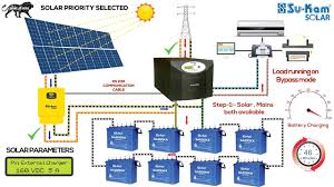 solar power wiring diagram pdf electrical wiring of a house with