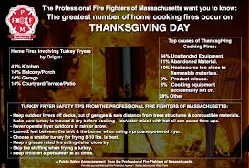 on thanksgiving day professional fire fighters of massachusetts pffm