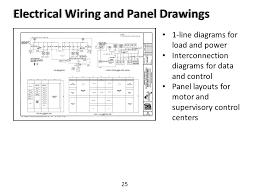 cee 578 senior capstone design types of construction drawings