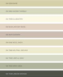 Alabaster Sherwin Williams by Go Design Go Sherwin Williams Reveals Its Color Forecast For