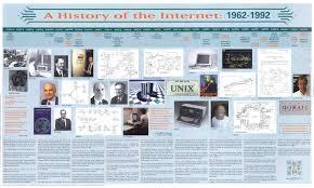 internet history 1962 to 1992 internet history computer