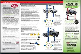 28 rotary lift installation manual spoa84 product brochures