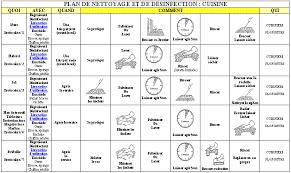 cuisine amazing plan de nettoyage et de desinfection cuisine 4