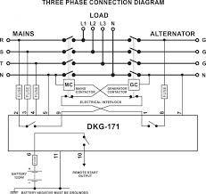 datakom dkg 171 generator mains automatic transfer switch control