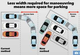 how to make the high cost of free parking less expensive