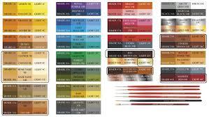 100 revell paint colors chart revell ebay pro resin 1 72