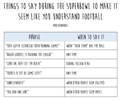 Meme Guide - put me like 盞 super bowl guide