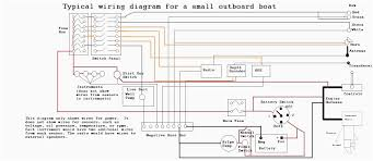 wiring diagram of house wiring diagram shrutiradio