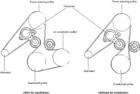 2002 hyundai santa fe v6 2002 hyundai santa fe l v6 2 7l serpentine belt diagram