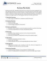 Best Resume Review Services by Checklist Template Vosvetenet Resume Good Business Plan Template