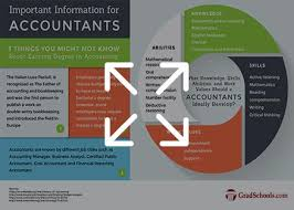 design thinking graduate programs 2018 accounting graduate programs accounting graduate schools in