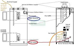 electric water heater wiring diagram rheem electric water heater