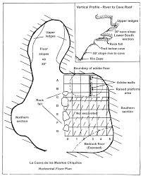 Durango Mexico Map Fig 3 Map Of La Cueva De Los Muertos Chiquitos Durango Mexico